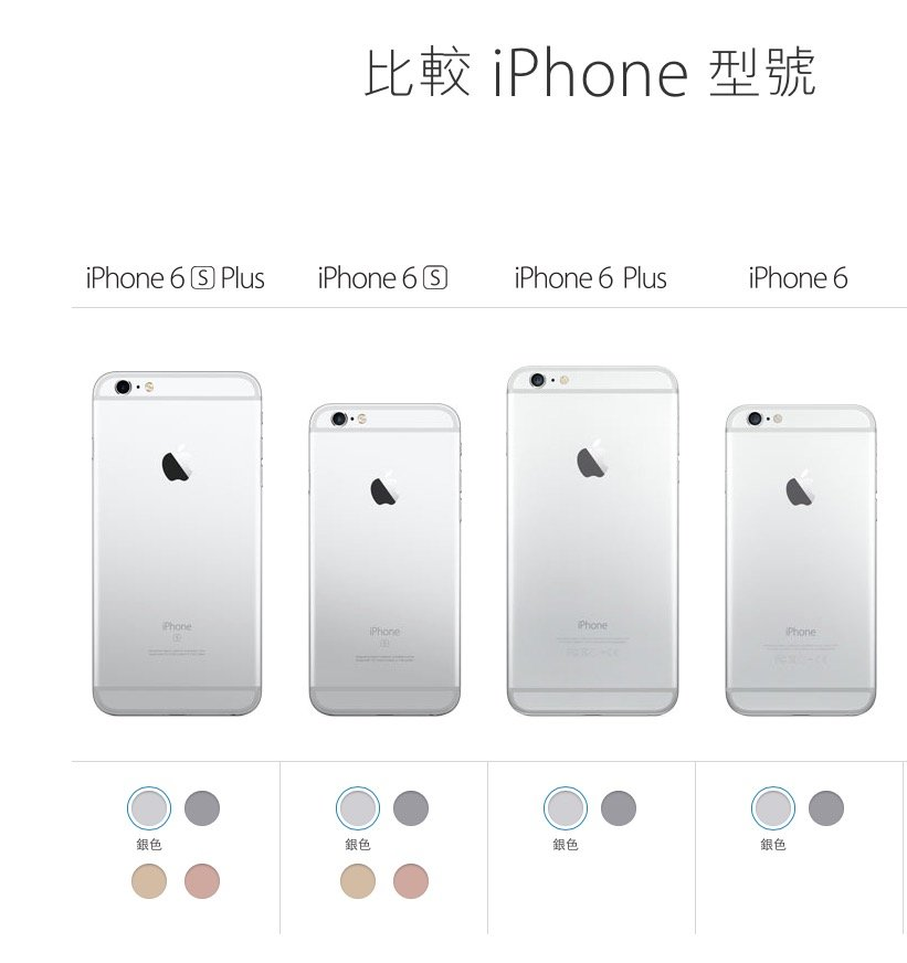 difference between iphone 6 and 6 plus iphone 6s 系列 iphone 6系列規格比較 19696