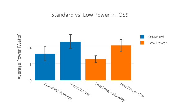low-power-mode-extend-iphone-battery_01