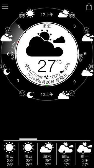weather-circle-4