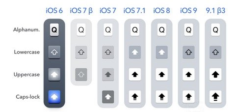 ios91changes