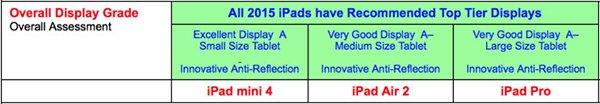 ipad-pro-reflection-test_01