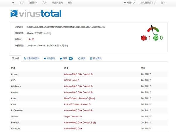 virus-total-mac-virus