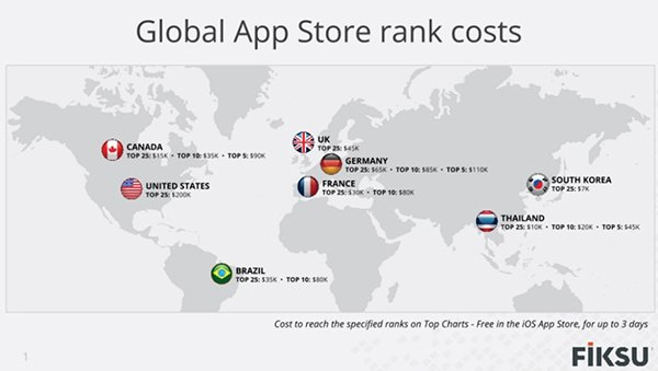 a-cost-can-let-an-app-in-top-25-app-store_01