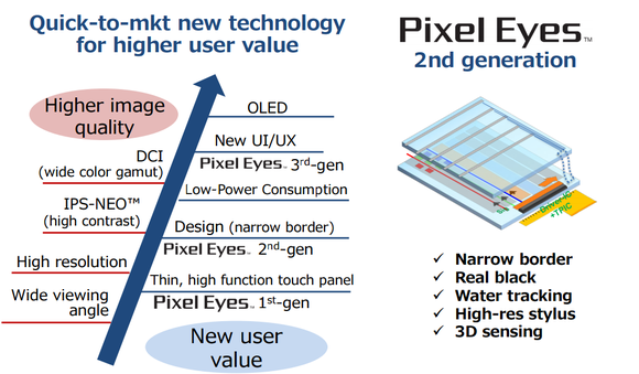japan-display-release-new-2nd-gen-pixel-eyes-screen-panel-that-makes-iphone-7-thinner_01
