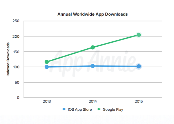 4-point-to-read-app-store-2015-annual-report_01