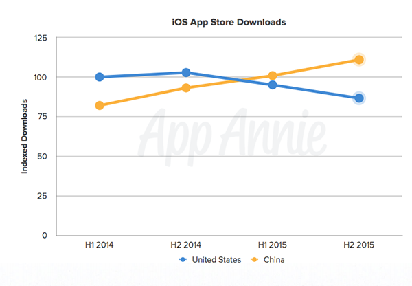 4-point-to-read-app-store-2015-annual-report_03