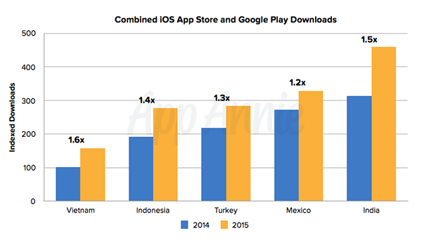 4-point-to-read-app-store-2015-annual-report_06