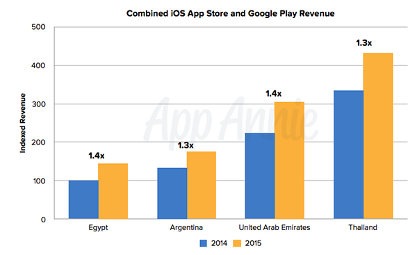 4-point-to-read-app-store-2015-annual-report_07