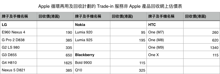 apple-store-traade-in-2016-nokia-o-my-god_05