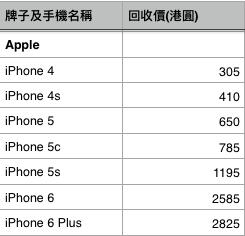 apple-store-tradea-in-2016-nokia-o-my-god_06