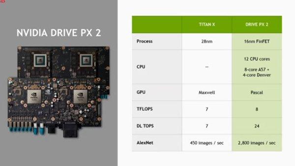nvidia-drive-px2_02