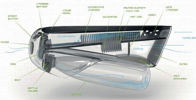 ▲空氣會經隔塵網進入冷卻室,空氣中的水份冷卻凝結後,就會流入水樽
