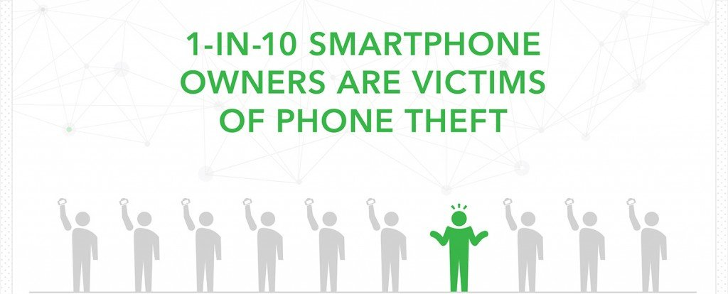 phone_theft_infographic_all_cd6