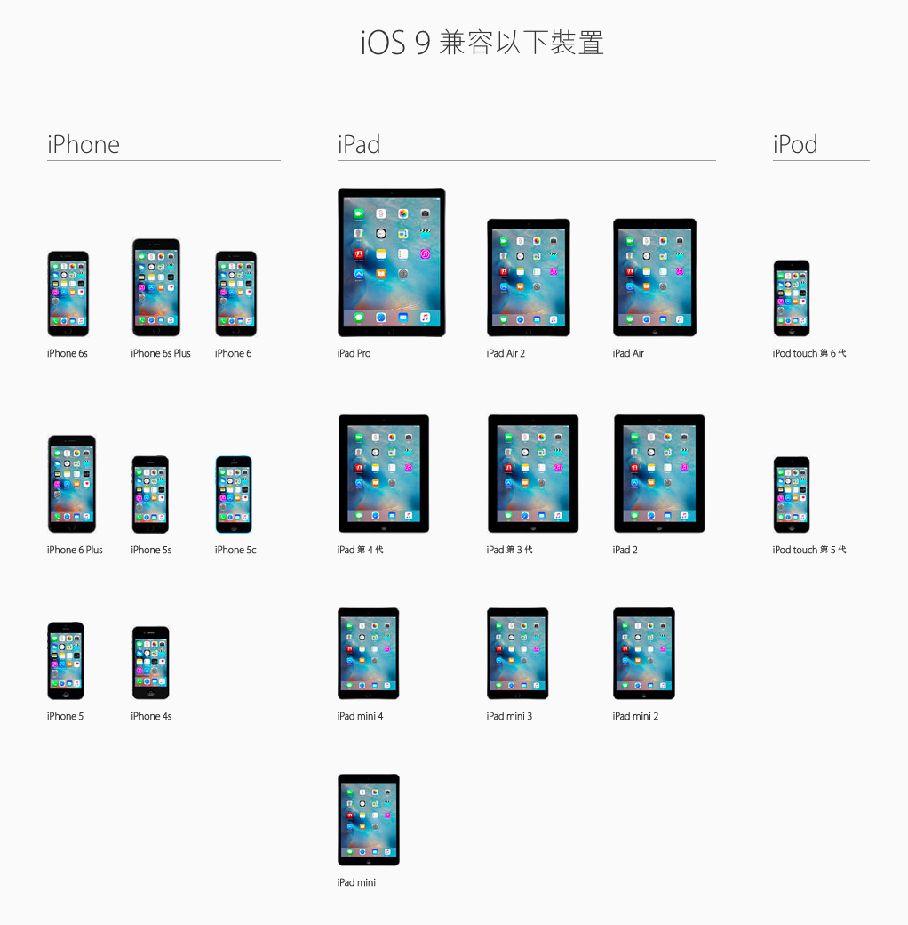 why-release-ios-9-upgrade-to-ipad-2-and-iphone-4s_01