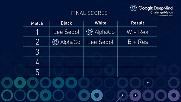 alphago-defeated-second-game-with-south-korea-go-chess-player_02