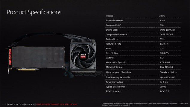 AMD-Radeon-Pro-Duo-Graphics-Card_Specifications-1-635x357