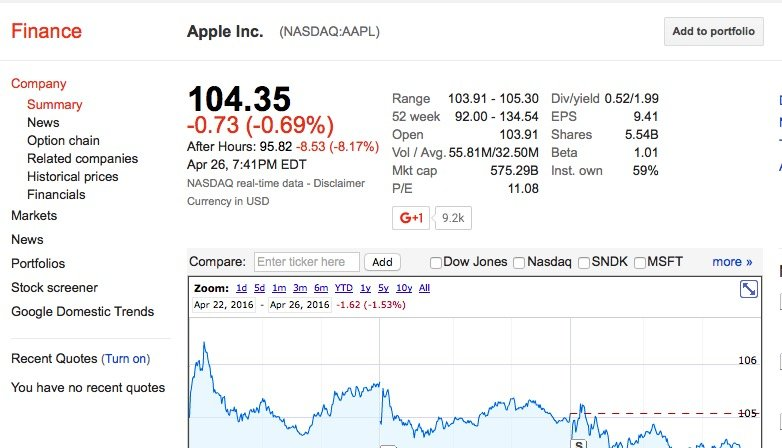 applestocks