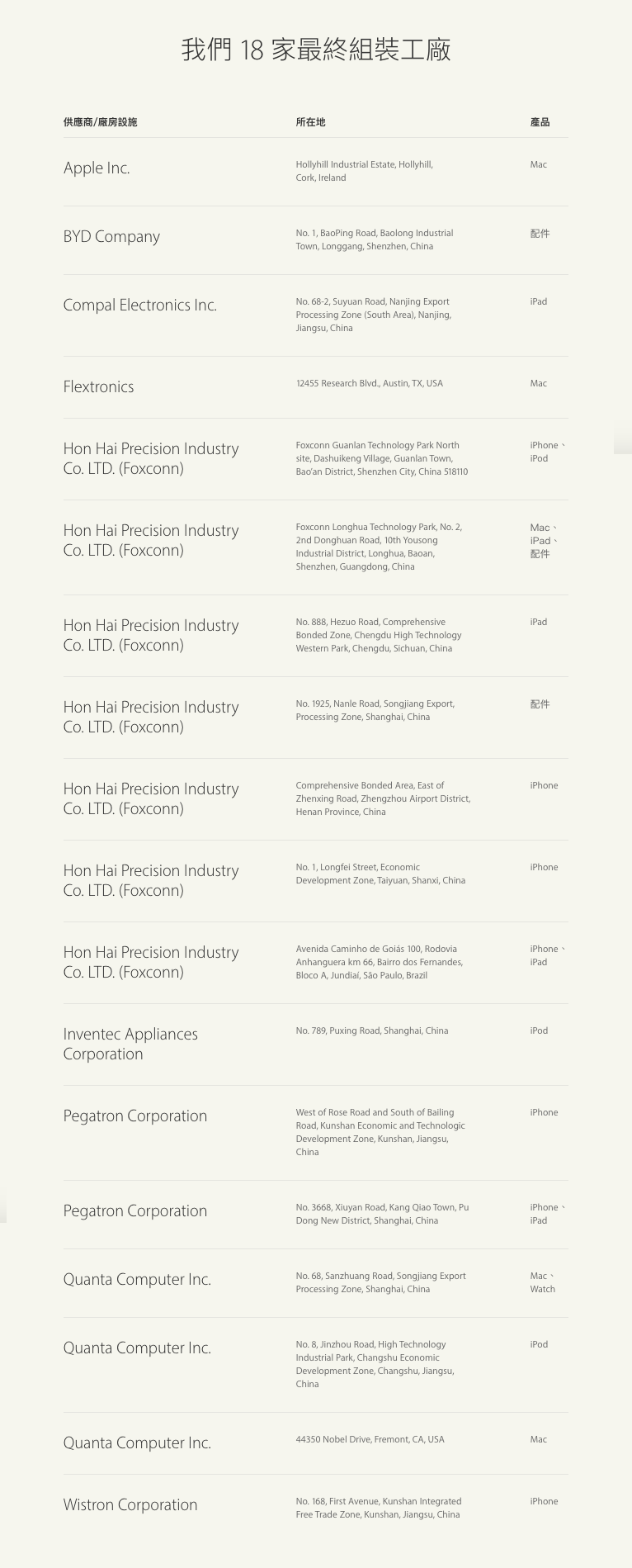 how-may-factories-producing-apple-product_01