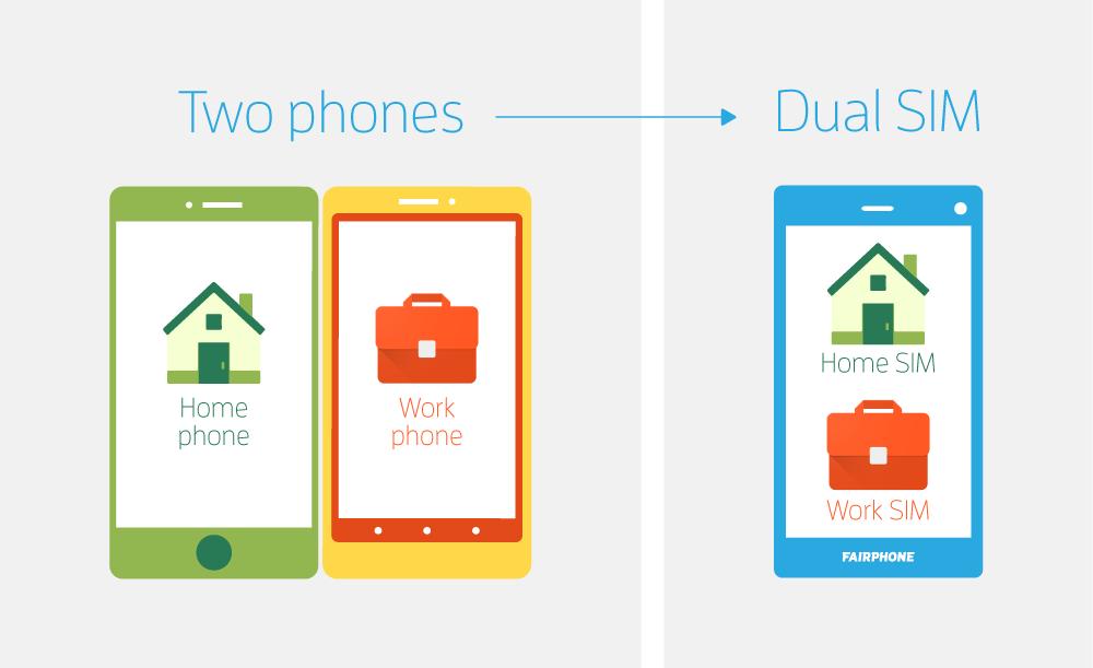 Dual-SIM-two-phones