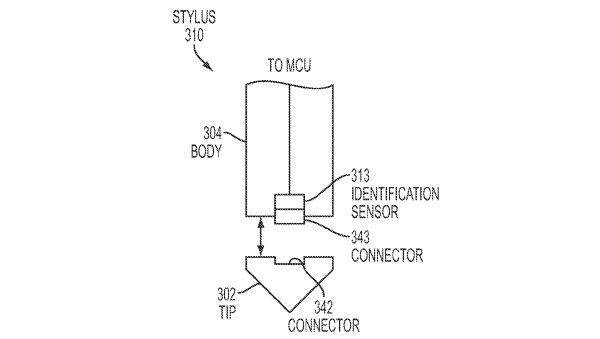 apple-patent-intelligent-stylus-apple-pencil_02