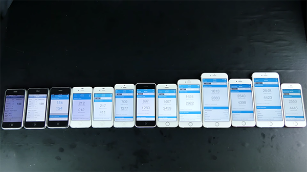 every-iphone-test-with-iphoane-se_03