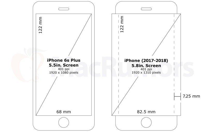 2017-iphone-oled-curve-screen_01