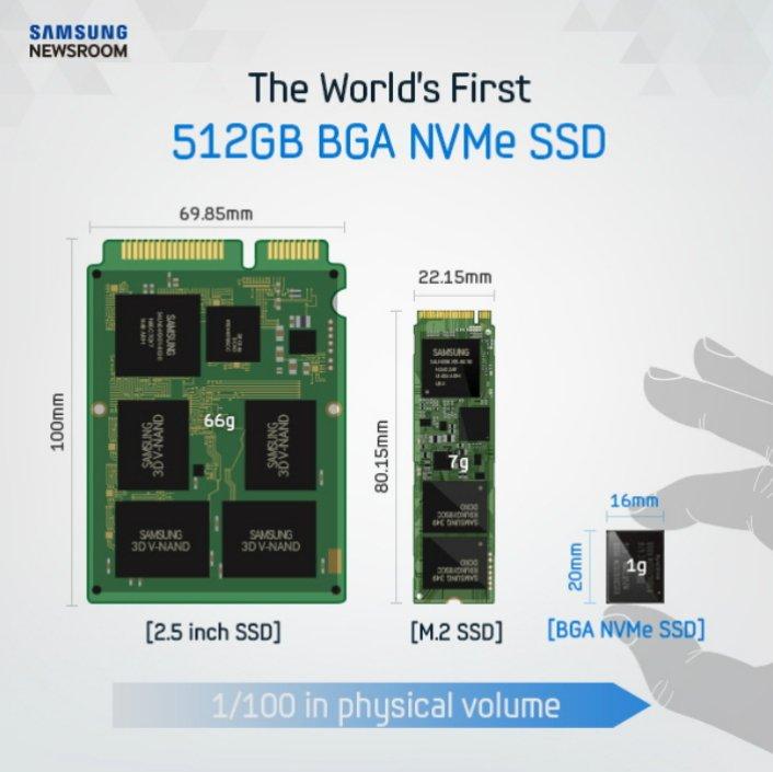BGA_SSD_Main_2_2