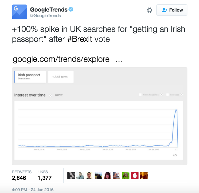 brexit-makes-irish-passport-become-google-trends_01