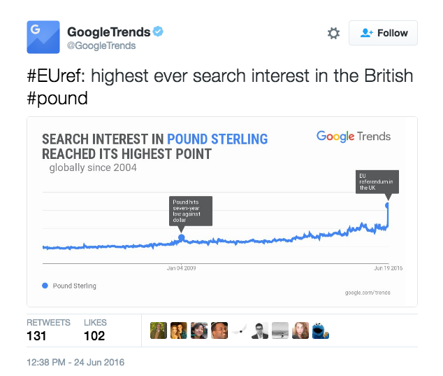 brexit-makes-irish-passport-become-google-trends_02