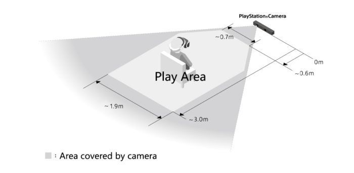 playstation-vr-play-area-700x344.jpg.optimal
