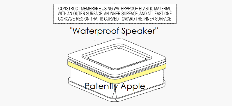 apple-patent-iphone-7-waterproof_01