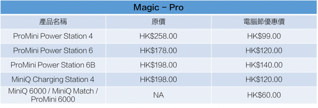 magic pro