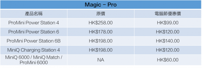 magic-pro-696x237