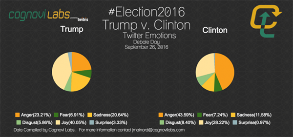 how-big-data-predict-who-wins-us-president_02