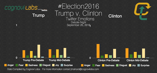 how-big-data-predict-who-wins-us-president_05