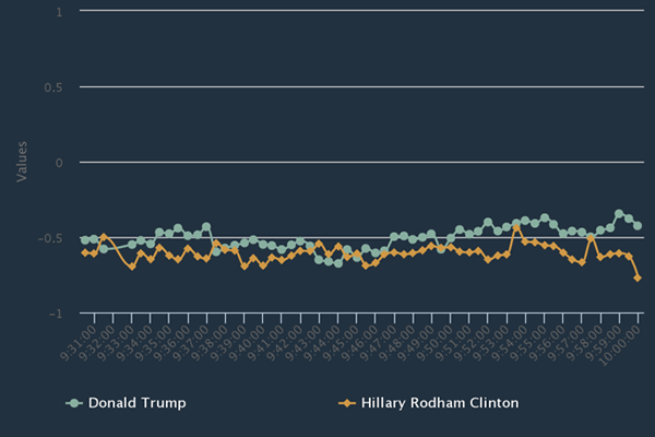 how-big-data-predict-who-wins-us-president_06
