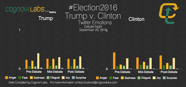 how-big-data-predict-who-wins-us-president_09