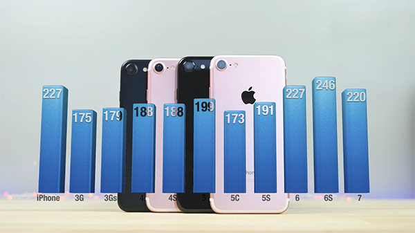 10-iphone-7-spec-you-might-dont-know_01