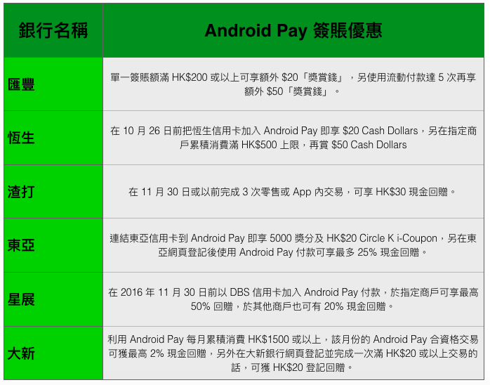 android-pay-bank-offer_01