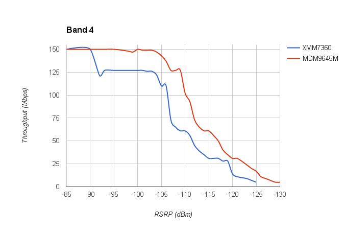 iphone-7-qualcomm-intel-lte-chips-speed-test_01
