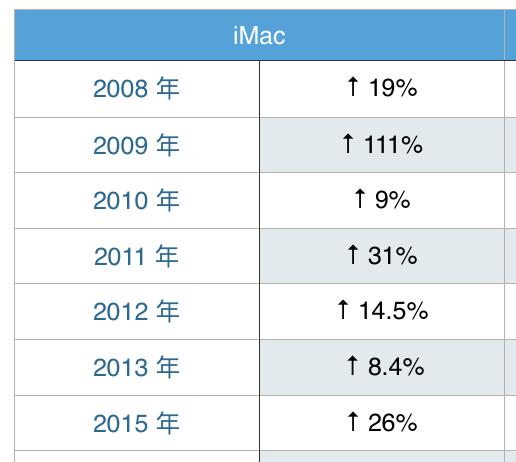 mac-change-4