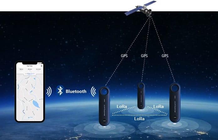 免 SIM 卡、月费个人 GPS 追踪器 GoFindMe
